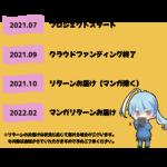 「クラウドファンディング挑戦中!!」